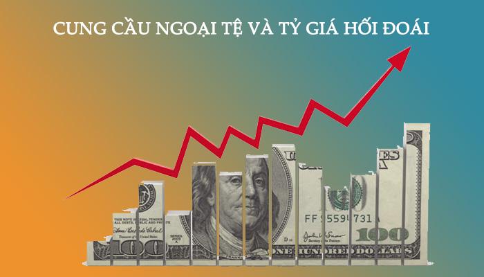 cung cầu và tỷ giá hối đối