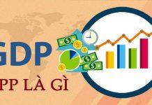 GDP PPP là gì