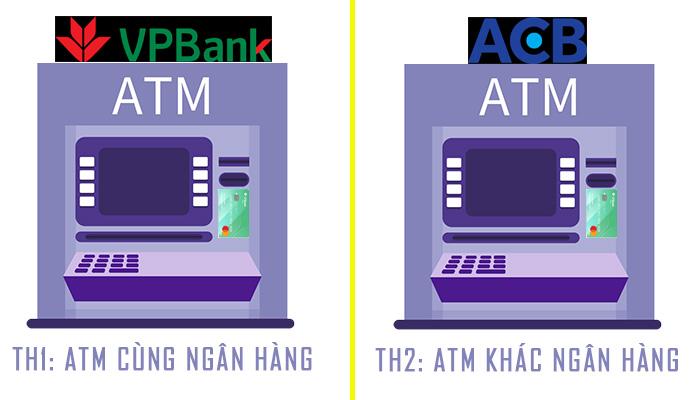 cách xử lý các trường hợp rút tiền quên lấy tiền