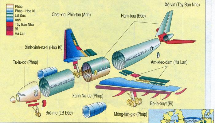 lợi thế so sánh sản xuất máy bay