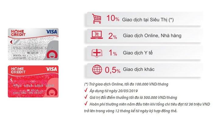 ưu đãi thẻ tín dụng Home Credit