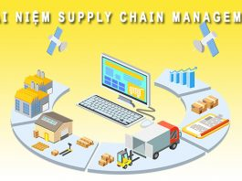 Khái niệm Supply Chain Management