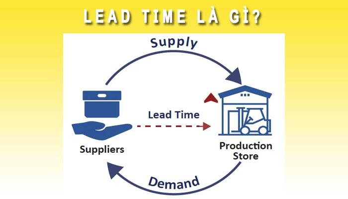 Lead time là gì?