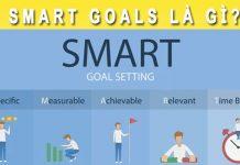 SMART Goals là gì