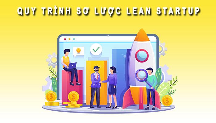 Quy trình sơ lược Lean Startup